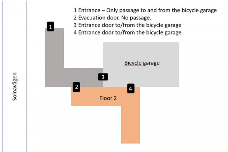 map over floor 2 in Biomedicum showing the pathways to and from the bicycle garage.